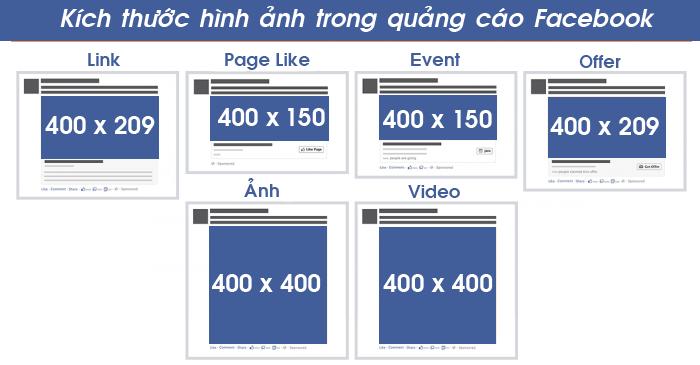 Quang-Cao-Facebook-Gia-Re